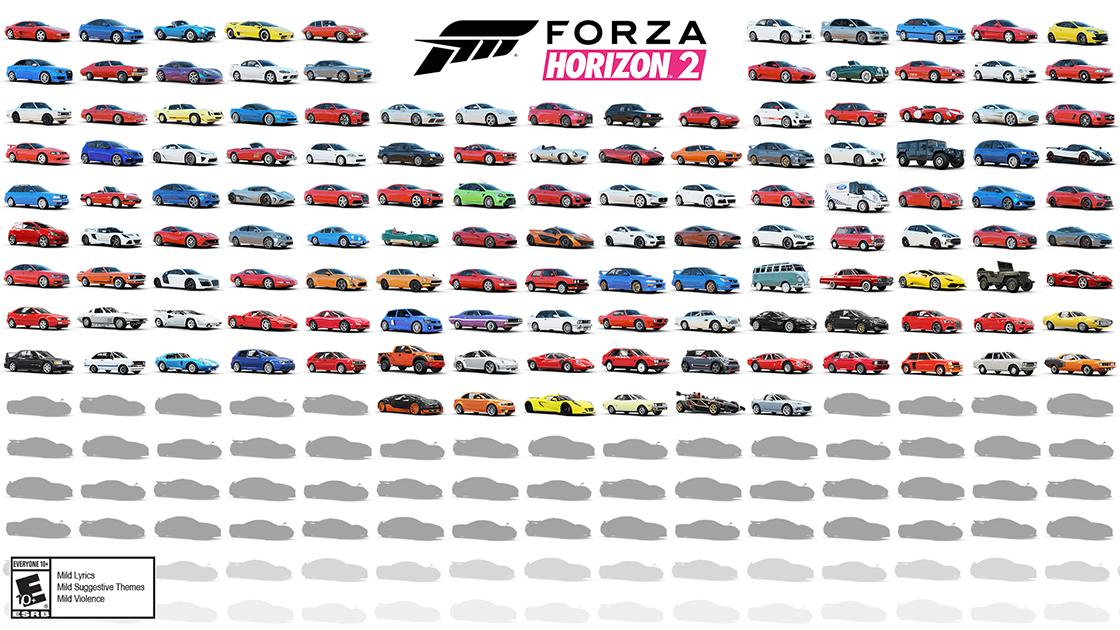 Forza Motorsport - Forza Motorsport Week in Review 8-8-14