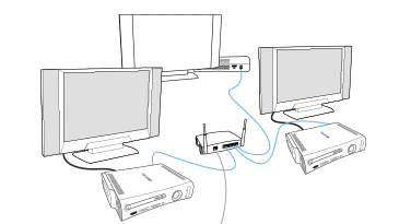 how to system link xbox 360 connect multiple xbox consoles together xbox 360 ports diagram an illustration shows three xbox consoles connected to a router and separately to individual tvs