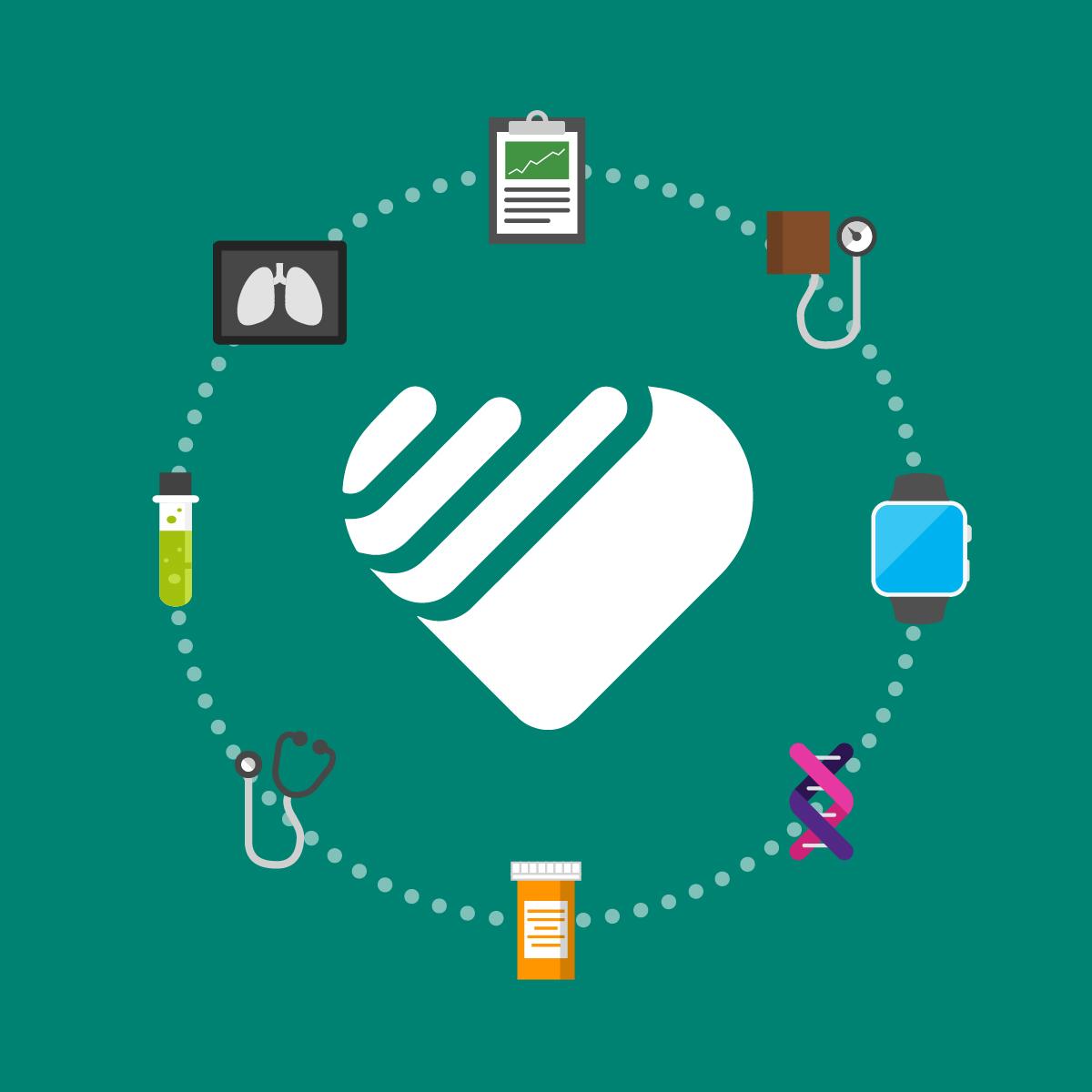 HealthVault help