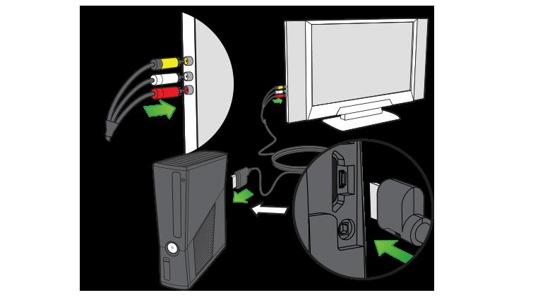 Image Gallery Xbox 360 Setup