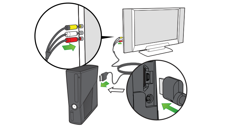 An illustration shows one end of an Xbox 360 Composite AV Cable plugged into an Xbox 360 console and the other end plugged into the corresponding input ports on a TV.