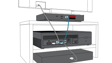 An illustration shows an HDMI cable plugged into a TV and an Xbox One console, an optical cable plugged into the receiver and the Xbox One, and another HDMI cable plugged into the Xbox One and a set-top box.