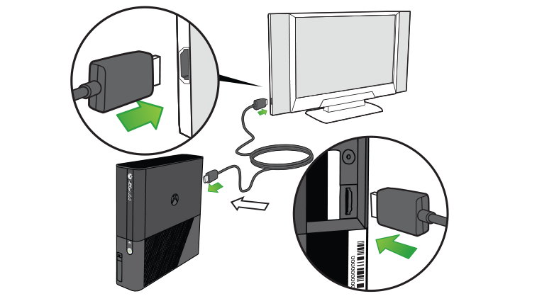 An illustration shows one end of an Xbox 360 HDMI cable being plugged into the back of an Xbox 360 E console and the other end being plugged into a TV.