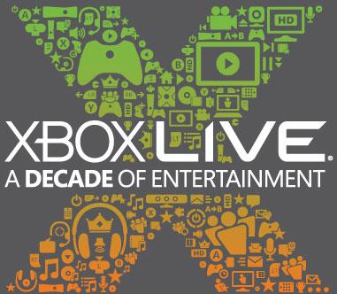 Xbox Live's 10th Anniversary