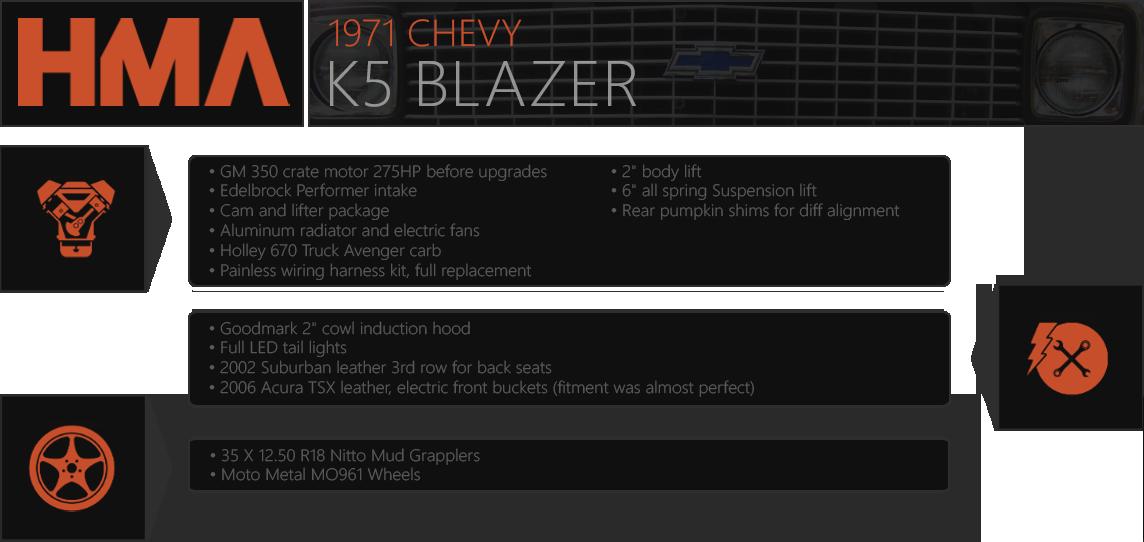 Forza Motorsport - Heavy Metal Affliction - 1971 Chevy K5 Blazer on k5 blazer drive shaft, k5 blazer lowering kit, k5 blazer fuel filter, k5 blazer switches, k5 blazer speedometer, k5 blazer sway bar, k5 blazer master cylinder, k5 blazer lights, k5 blazer speaker, k5 blazer air cleaner, k5 blazer exhaust system, k5 blazer switch panel, k5 blazer fuel tank, k5 blazer ignition switch, k5 blazer suspension, k5 blazer frame, k5 blazer fusible link, k5 blazer axles, k5 blazer hood, k5 blazer antenna,