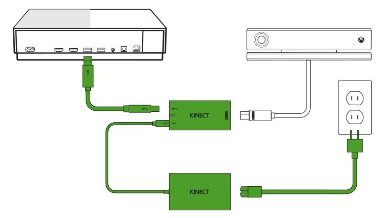Awe Inspiring Xbox One Wiring Diagram Wiring Diagram Database Wiring 101 Capemaxxcnl