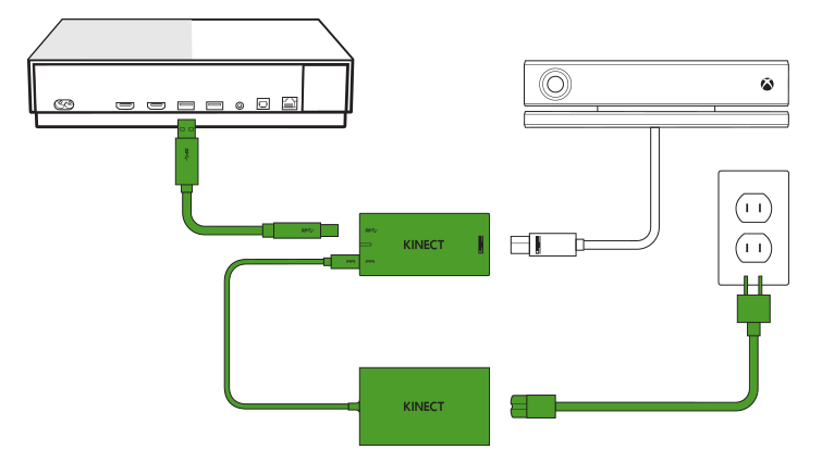 Diagram of Kinect setup with the Kinect Adapter on Xbox One S