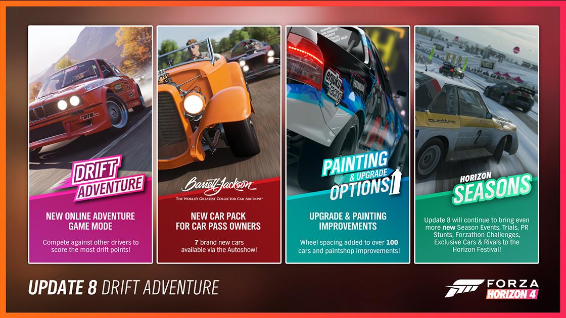 Forza Motorsport Forza Week In Review 4 12 19