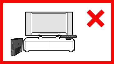 A Kinect sensor is positioned near the lower-right corner of a TV. A red 'X' is next to the image.