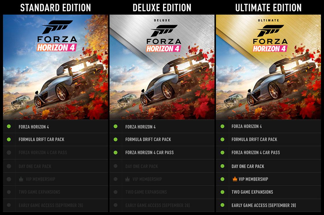 Resultado de imagem para Forza Horizon 4