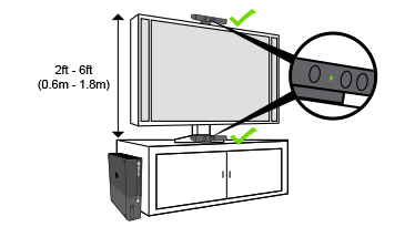 5c7f9855 356f 4c46 a8cb a401e115d682?n=360 sensorproperplacement m s kinect body tracking kinect sensor xbox kinect support xbox 360 kinect wiring diagram at panicattacktreatment.co