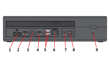 get to know xbox one or xbox one s console buttons and ports playstation 2 console drawing of the back of the xbox one s console with features numbered to correspond to