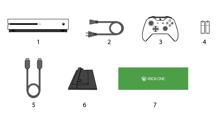 A drawing shows the contents of a sample Xbox One S game bundle, which includes the console, power cord, two AA batteries, Xbox One Wireless Controller, HDMI cable, optional vertical stand, and Xbox One documents like the Quick Start Guide and console manual. The items are numbered to match the key that follows.