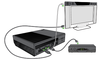 how to connect xbox to monitor without hdmi