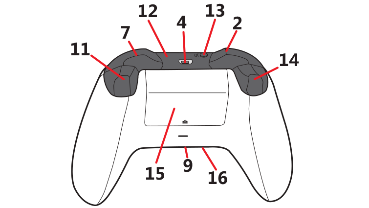Rückseite des Xbox One Wireless Controller.