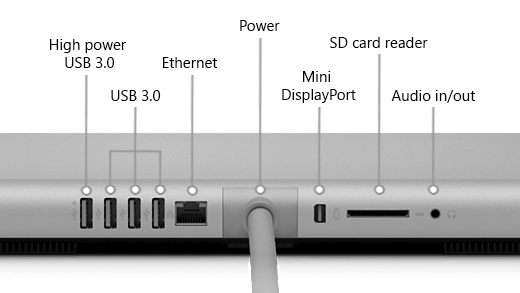 Ports on rear edge of Surface