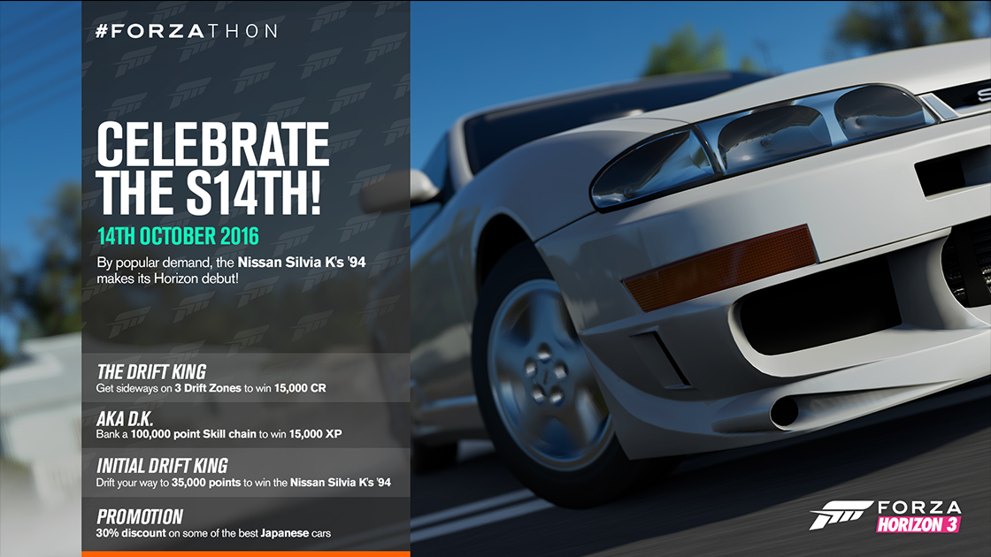 Forza Motorsport Forza Motorsport Week In Review - Car events today near me