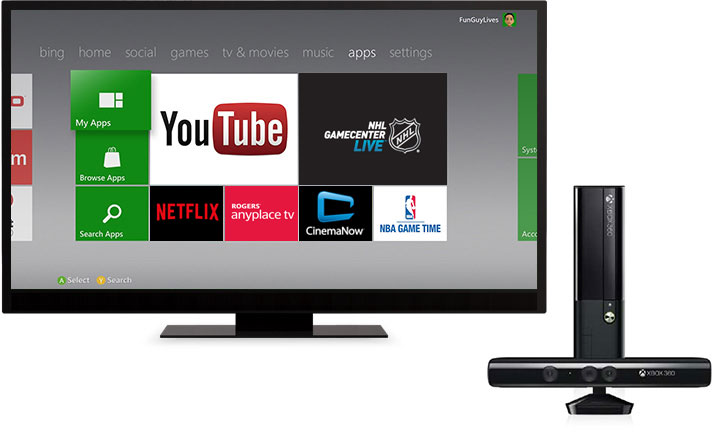 Bring the Web to life on your TV.