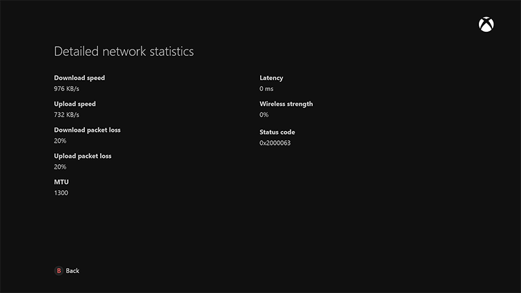 The Detailed network statistics screen shows download speed, upload speed, download packet loss, MTU, latency, wireless strength and status code.