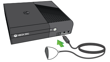 An arrow indicates the port you plug the infrared receiver into on the Xbox 360 E console.