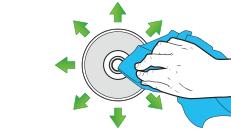 手拿軟布,沿著箭頭方向由中心往外擦拭光碟。