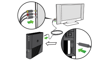 Arrows in an illustration emphasize the connection points between an HDTV and the Xbox 360 E console for the Xbox 360 Composite AV Cable.