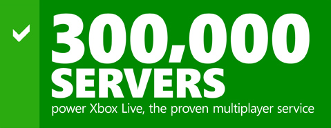 300k Servers