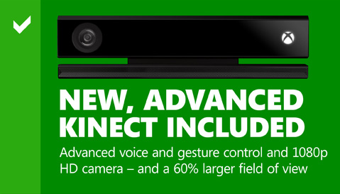 New, advanced Kinect included