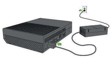Arrows show the cables for an Xbox One power supply plugged into a console and a wall outlet.