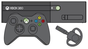 Xbox 360 E 本体の前にある Xbox 360 コントローラーとワイヤレス ヘッドセット。
