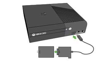 Arrows show connecting the Xbox 360 S and Xbox 360 E Hard Drive