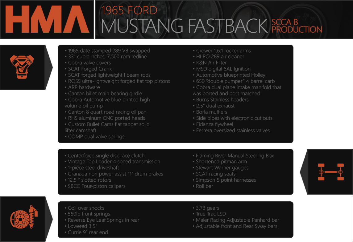 Forza Motorsport Heavy Metal Affliction 1965 Mustang Fastback Ford Electronic Ignition Wiring Diagram Dual Plane In Line With Carroll Shelbys Thinking That Horsepower Sells Cars Torque Wins Races The Cam Warner Went Isnt Too Aggressive And Is A Custom Grind