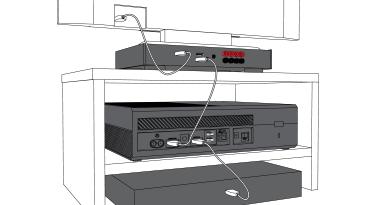 An illustration shows an HDMI cable plugged into a TV and a stereo receiver, a second HDMI cable plugged into the receiver and the Xbox One console, and a third HDMI cable plugged into the console and a set-top box.