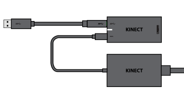 Kinect-adapter for Windows