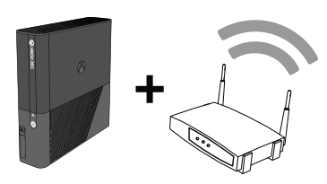 The Xbox 360 E console's built-in Wi-Fi communicating with a wireless router.