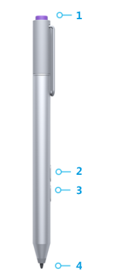 a drawing of a Surface Pen with two side buttons, with the Top button, Right-click button, Erase button, and Tip marked with numbers 1 through 4, respectively