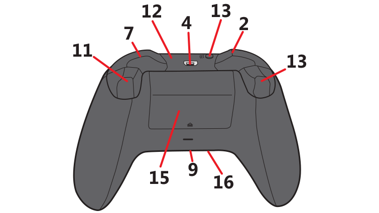 The back of the Xbox One wireless controller, with the features labeled to correspond to the following table that identifies each.