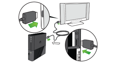 An illustration shows one end of an HDMI cable plugged into a TV and the other end plugged into an Xbox 360.