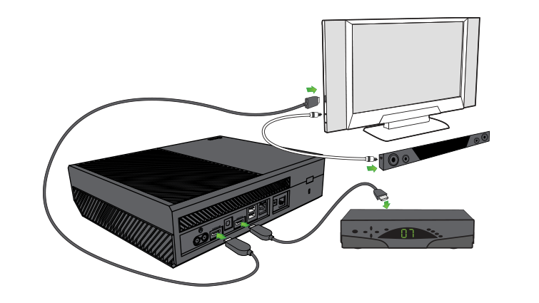 Connect Xbox One To Your Home Theater Or Sound System. Xbox One Connected To Cable Or Satellite Box Sound Bar And Tv Surround Setup. Wiring. Hdmi Home Theatre System Schematic At Scoala.co