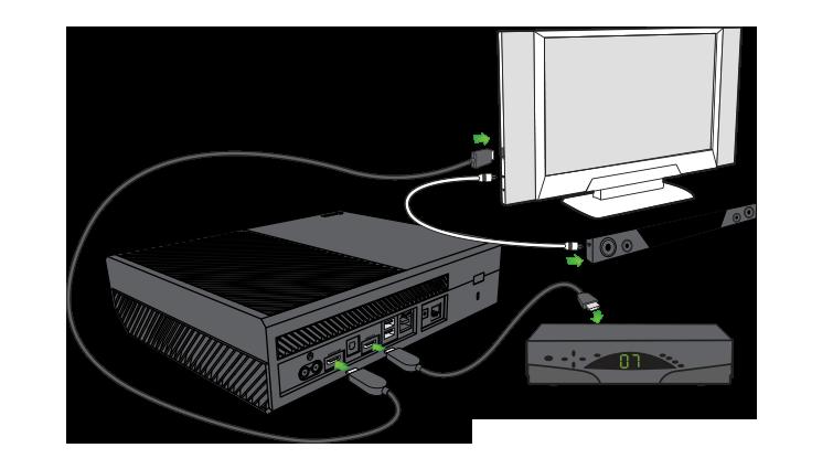 xbox 1 wiring diagram wiring diagram xbox one or xbox one s console