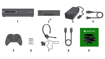Wiring xbox one electrical work wiring diagram wiring xbox one auto electrical wiring diagram u2022 rh focusnews co wiring xbox one to cable box and tv wired controller for xbox one ccuart Images