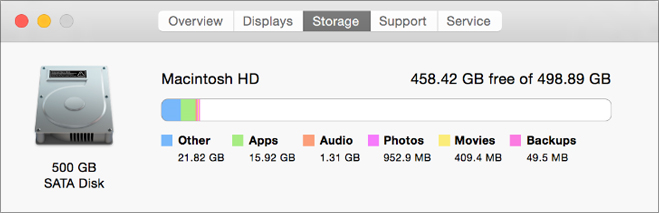 A view of a sample Macintosh Storage tab shows a picture of a hard disk drive, along with the size of stored apps, audio, movies, and more. It also shows the total size of storage space and the amount that's free.