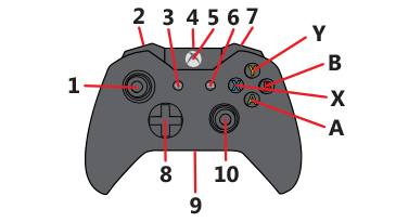 Regular xbox controller wiring schematics electrical drawing xbox one controller guide quickflix help centre rh help quickflix com au xbox 360 controller pcb board xbox 360 controller pcb board ccuart Images